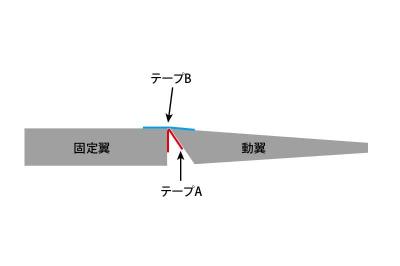 5hinge4-800